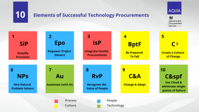 Procurement Accounting Finance Software Government